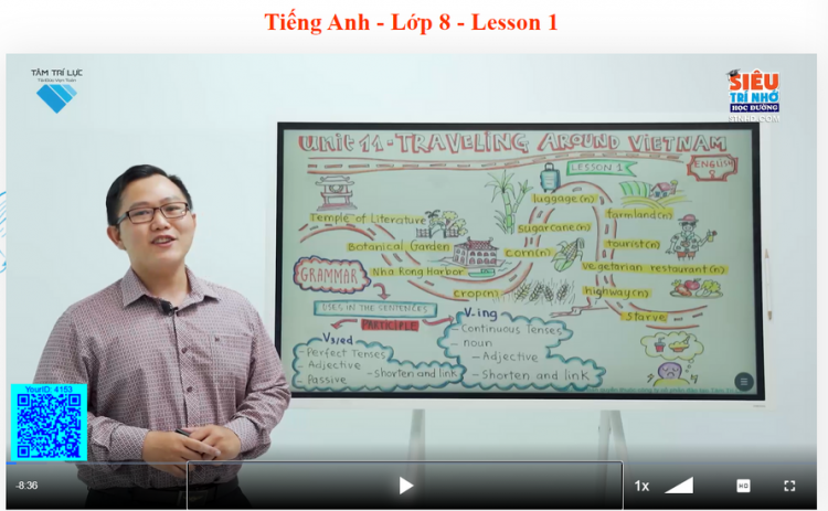 tieng-anh-lop-8