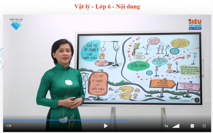 vat-ly-lop-6
